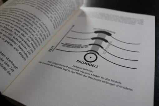 Magische Praktiken des Managements Zeitgeist-Tektonik