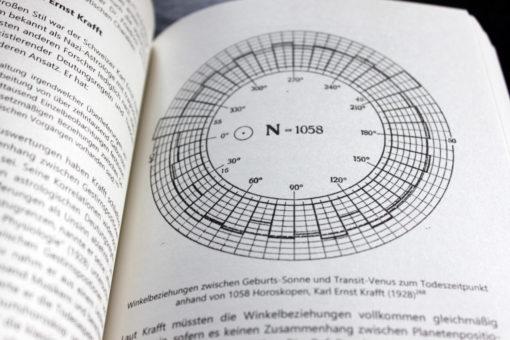 Die Astrologie-Statistik von Karl-Ernst Krafft