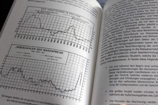 Nikolai Kondratieff - Zyklus in Wirtschaftsdaten
