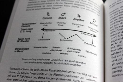 Mars-Effekt von Michel Gauquelin - Jung, Sheldon