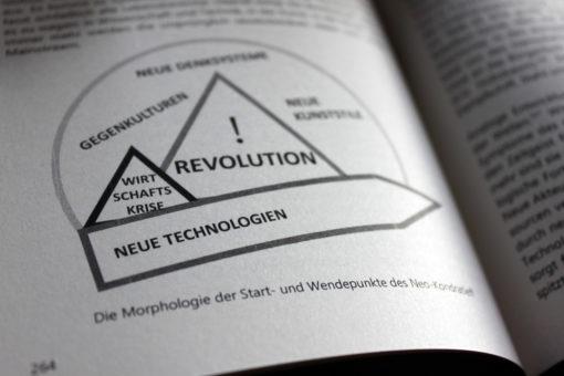 Neo-Kondratieffzyklus von Christof Niederwieser - Morphologie